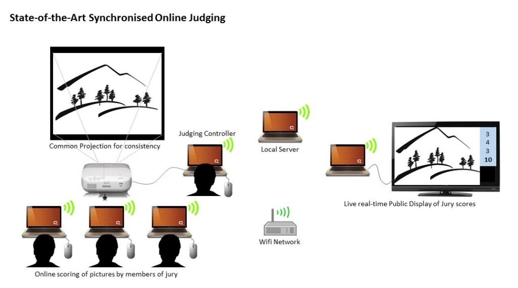 judging_setup